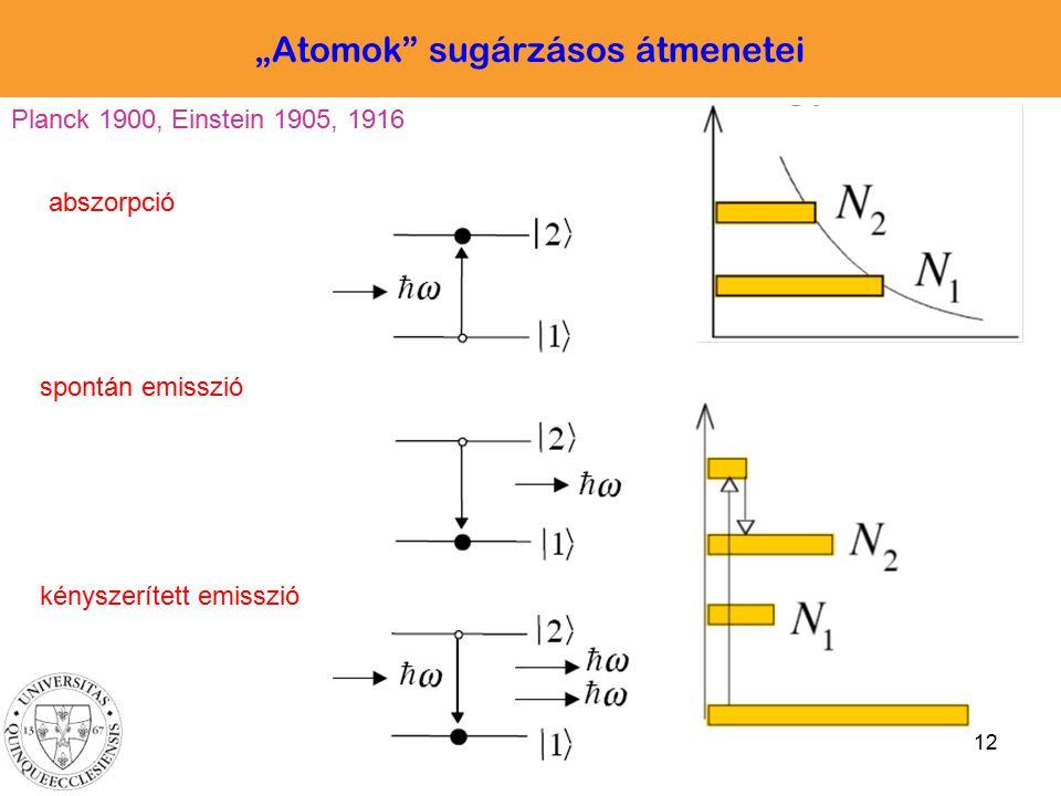 """12 """"Atomok"""" sugárzásos átmenetei abszorpció Planck 1900, Einstein 1905, 1916 spontán emisszió kényszerített emisszió"""