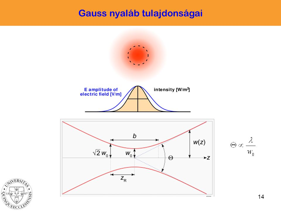 14 Gauss nyaláb tulajdonságai