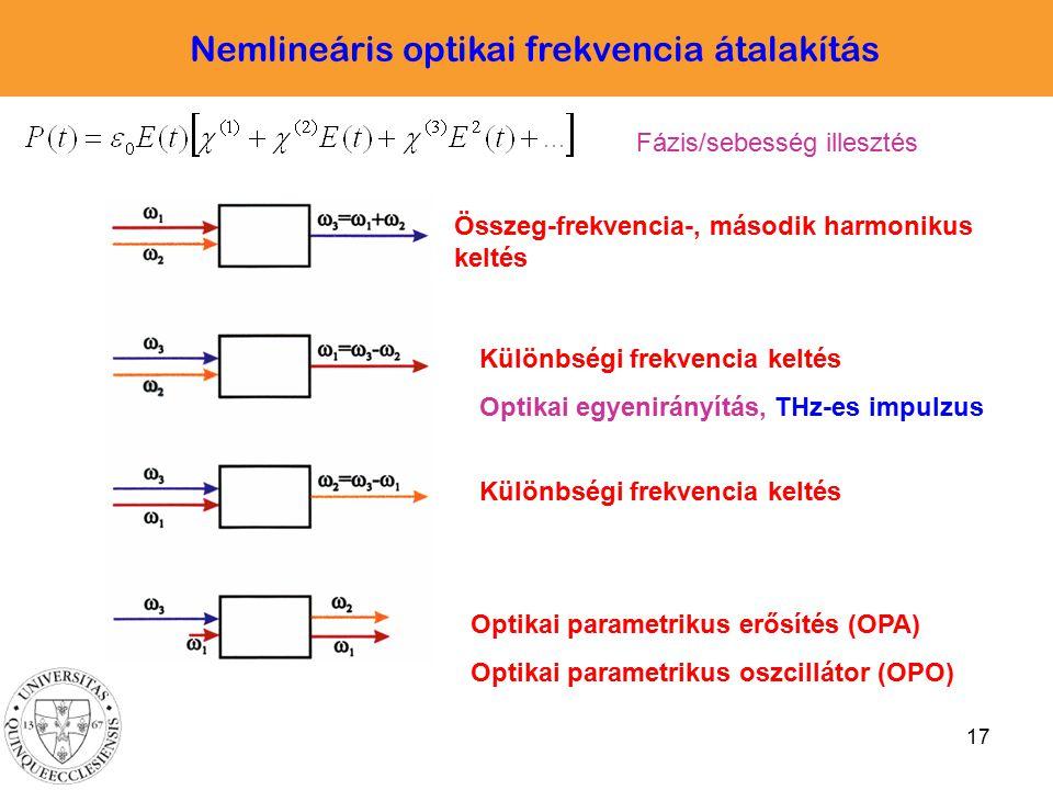 17 Összeg-frekvencia-, második harmonikus keltés Különbségi frekvencia keltés Optikai egyenirányítás, THz-es impulzus Optikai parametrikus erősítés (O