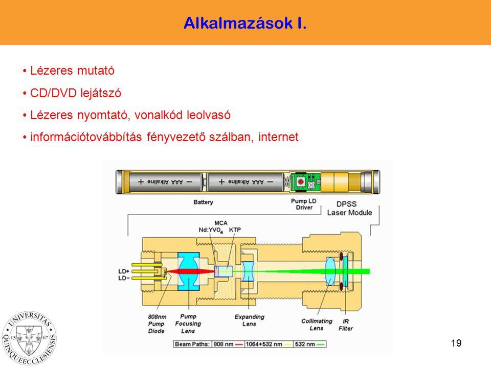 19 Alkalmazások I. Lézeres mutató CD/DVD lejátszó Lézeres nyomtató, vonalkód leolvasó információtovábbítás fényvezető szálban, internet