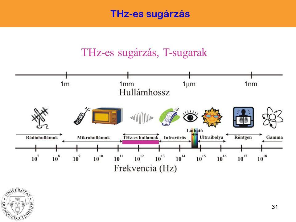31 THz-es sugárzás, T-sugarak THz-es sugárzás