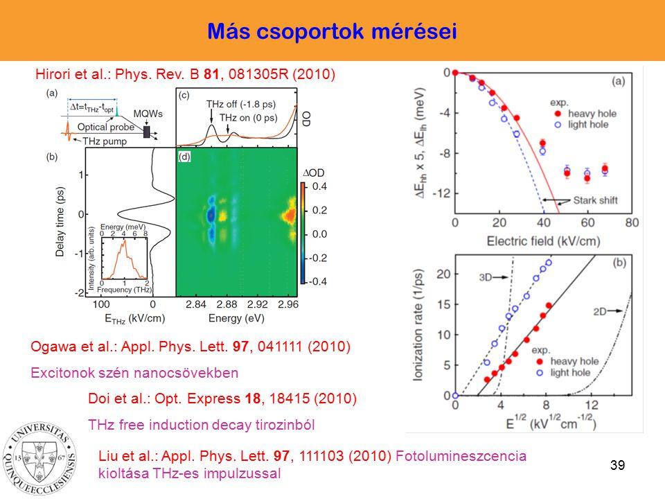 39 Más csoportok mérései Hirori et al.: Phys. Rev. B 81, 081305R (2010) Doi et al.: Opt. Express 18, 18415 (2010) THz free induction decay tirozinból