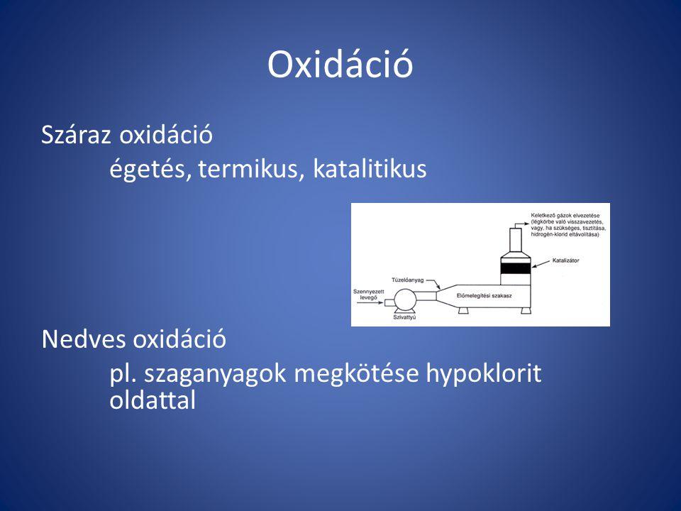 Oxidáció Száraz oxidáció égetés, termikus, katalitikus Nedves oxidáció pl. szaganyagok megkötése hypoklorit oldattal
