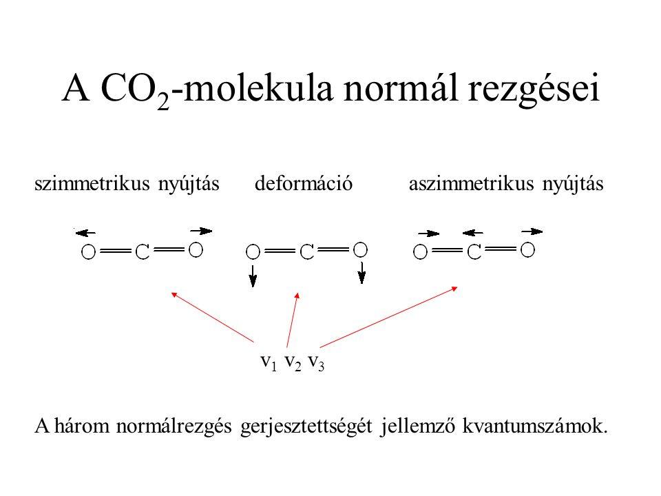A CO 2 -molekula normál rezgései szimmetrikus nyújtásdeformációaszimmetrikus nyújtás v 1 v 2 v 3 A három normálrezgés gerjesztettségét jellemző kvantu