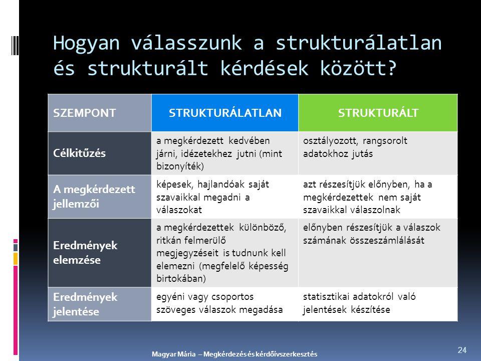 Hogyan válasszunk a strukturálatlan és strukturált kérdések között? SZEMPONTSTRUKTURÁLATLANSTRUKTURÁLT Célkitűzés a megkérdezett kedvében járni, idéze