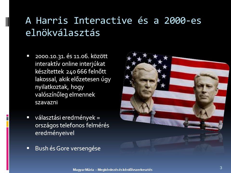 A Harris Interactive és a 2000-es elnökválasztás  2000.10.31. és 11.06. között interaktív online interjúkat készítettek 240 666 felnőtt lakossal, aki