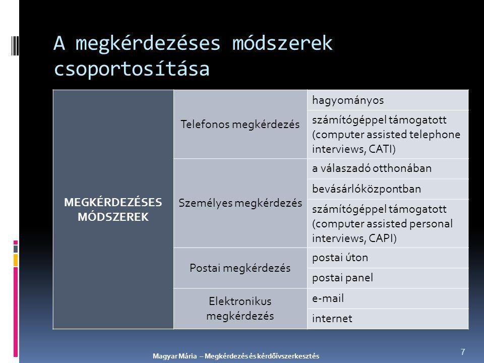 A megkérdezéses módszerek csoportosítása MEGKÉRDEZÉSES MÓDSZEREK Telefonos megkérdezés hagyományos számítógéppel támogatott (computer assisted telepho