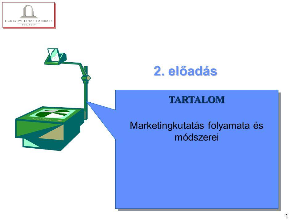 1 TARTALOM Marketingkutatás folyamata és módszereiTARTALOM 2. előadás