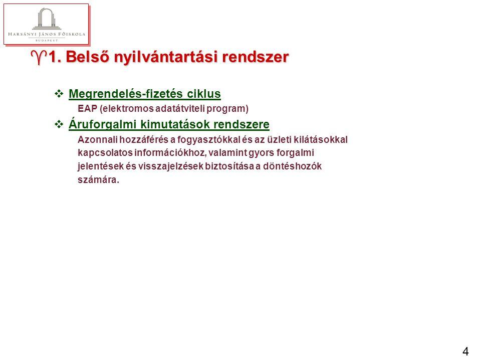 4 ^1. Belső nyilvántartási rendszer vMegrendelés-fizetés ciklus EAP (elektromos adatátviteli program) vÁruforgalmi kimutatások rendszere Azonnali hozz