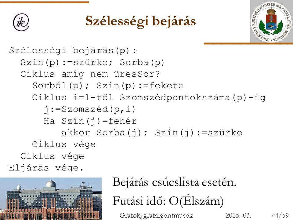 Szélességi bejárás 2015. 03. 28. Gráfok, gráfalgoritmusok Szélességi bejárás(p): Szín(p):=szürke; Sorba(p) Ciklus amíg nem üresSor? Sorból(p); Szín(p)