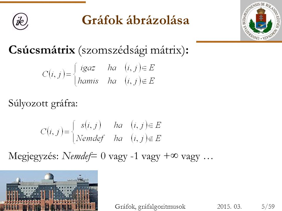 Gráfok ábrázolása 2015. 03. 28. Csúcsmátrix: iiii ii iii ii i i i Gráfok, gráfalgoritmusok6/59