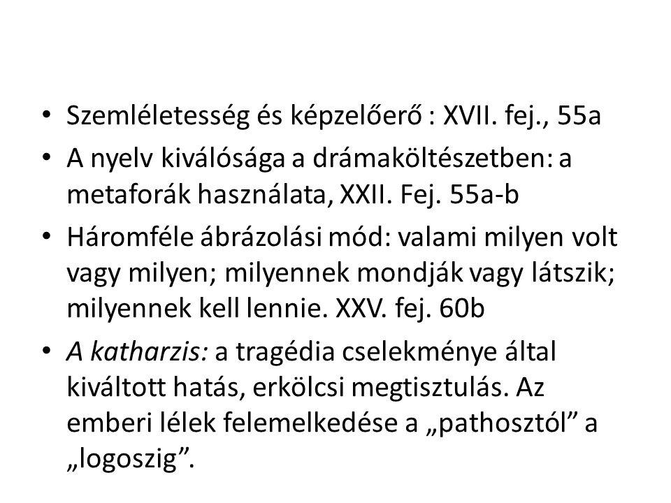 Szemléletesség és képzelőerő : XVII. fej., 55a A nyelv kiválósága a drámaköltészetben: a metaforák használata, XXII. Fej. 55a-b Háromféle ábrázolási m