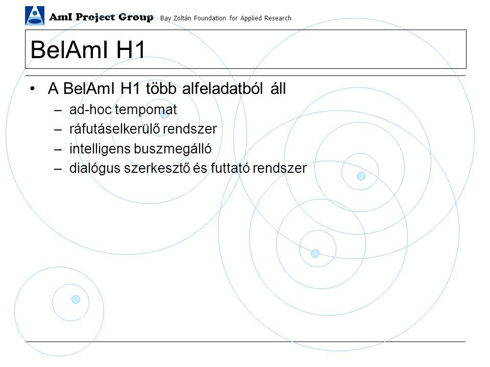 AmI Project Group Bay Zoltán Foundation for Applied Research BelAmI H1 A BelAmI H1 több alfeladatból áll –ad-hoc tempomat –ráfutáselkerülő rendszer –intelligens buszmegálló –dialógus szerkesztő és futtató rendszer