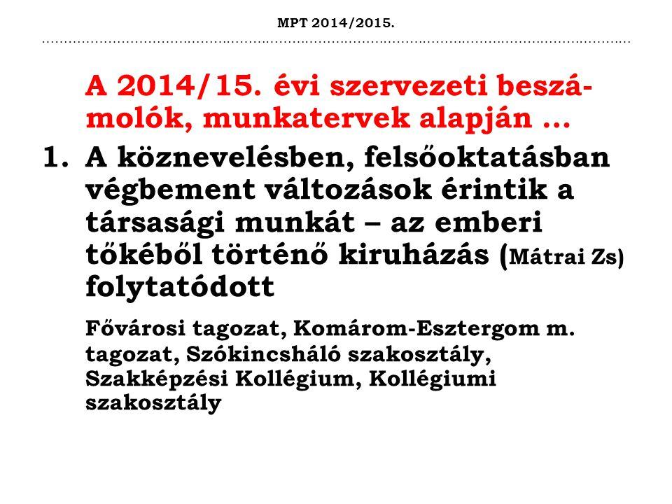 MPT 2014/2015. ……………………………………………………………………………………………………………………… A 2014/15.