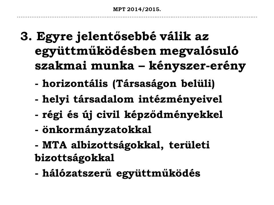MPT 2014/2015. ……………………………………………………………………………………………………………………… 3.