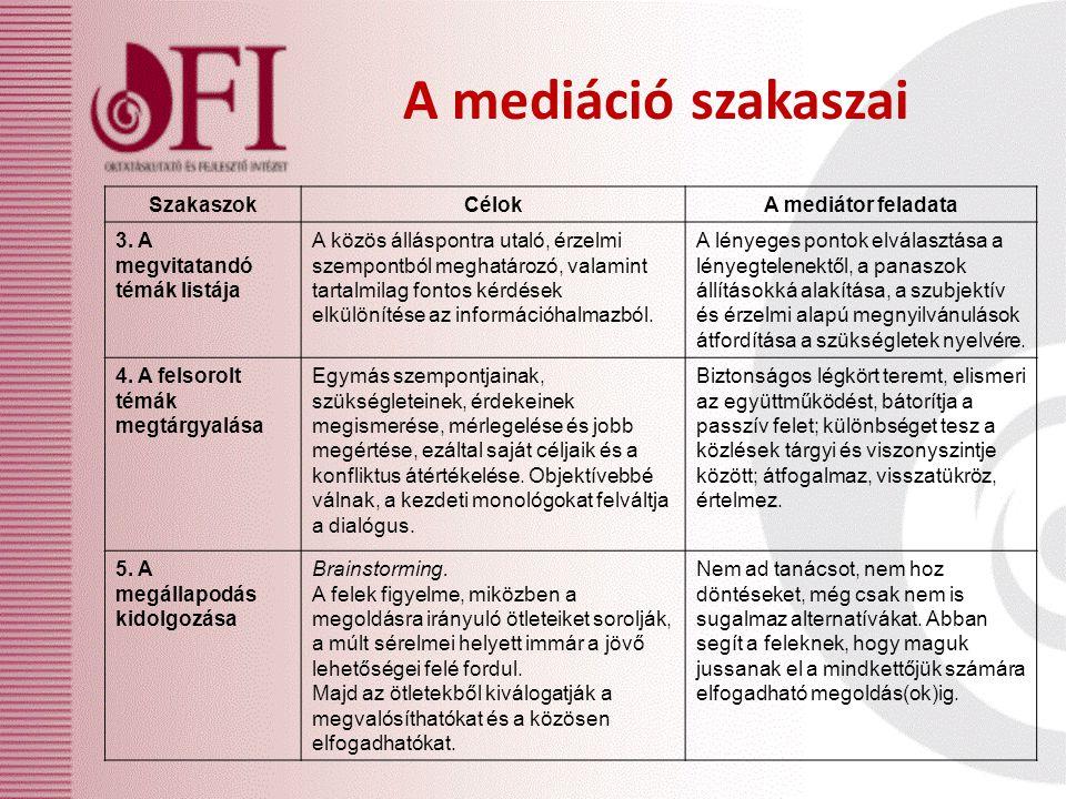 A mediáció szakaszai SzakaszokCélokA mediátor feladata 3. A megvitatandó témák listája A közös álláspontra utaló, érzelmi szempontból meghatározó, val