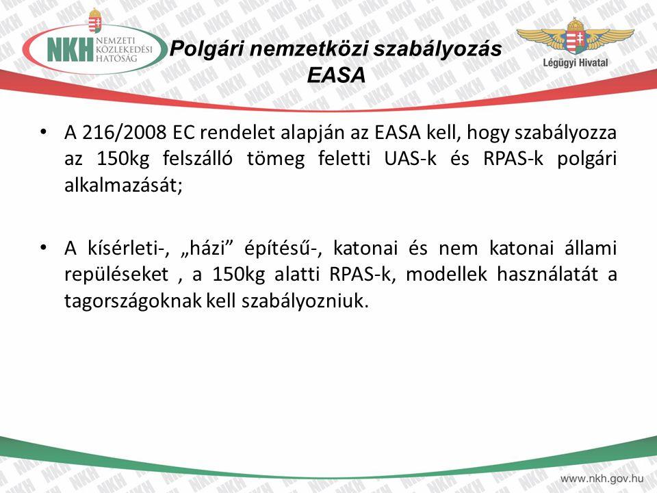 Polgári nemzetközi szabályozás EASA A 216/2008 EC rendelet alapján az EASA kell, hogy szabályozza az 150kg felszálló tömeg feletti UAS-k és RPAS-k pol