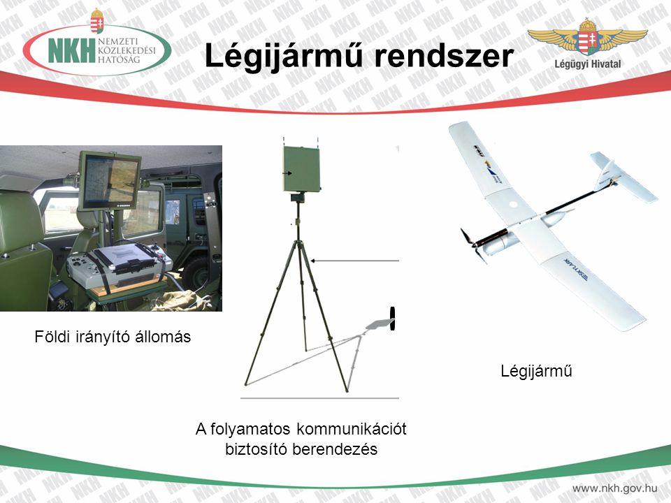 Légijármű rendszer Földi irányító állomás A folyamatos kommunikációt biztosító berendezés Légijármű