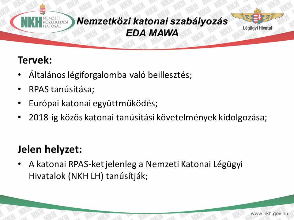 Nemzetközi katonai szabályozás EDA MAWA Tervek: Általános légiforgalomba való beillesztés; RPAS tanúsítása; Európai katonai együttműködés; 2018-ig köz
