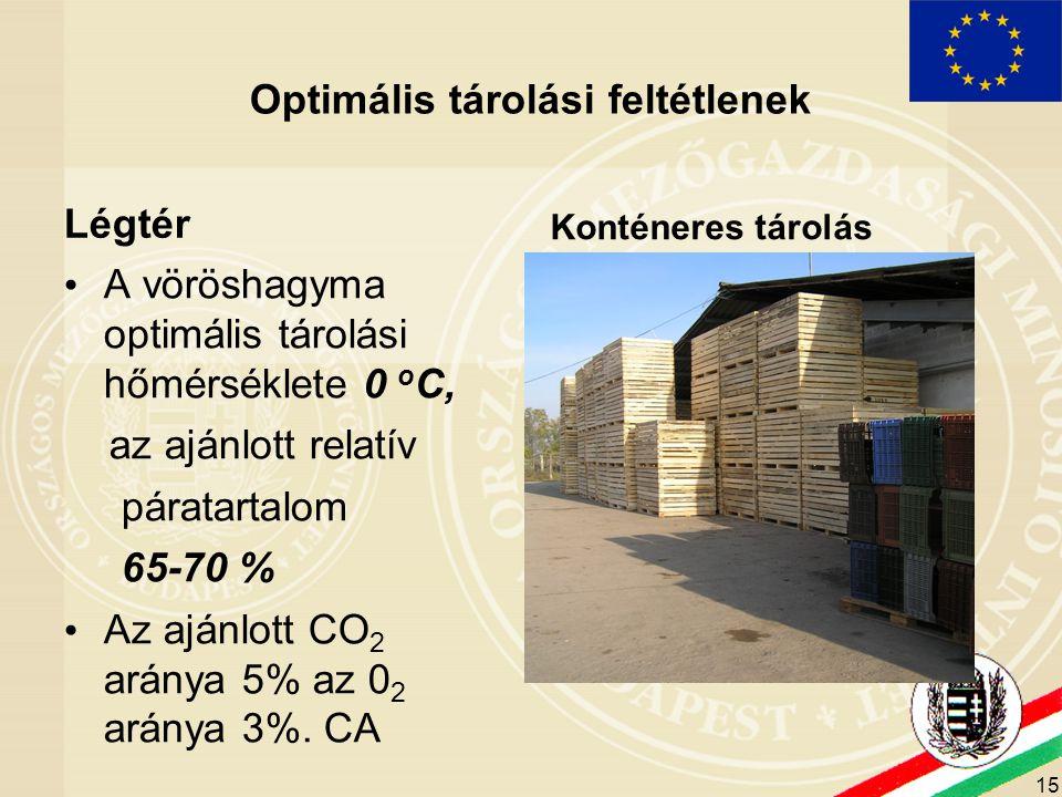 15 Optimális tárolási feltétlenek Légtér A vöröshagyma optimális tárolási hőmérséklete 0 o C, az ajánlott relatív páratartalom 65-70 % Az ajánlott CO
