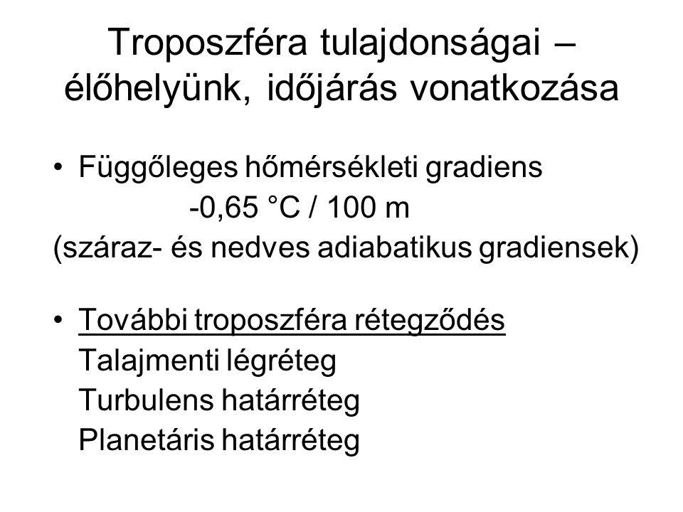 Troposzféra tulajdonságai – élőhelyünk, időjárás vonatkozása Függőleges hőmérsékleti gradiens -0,65 °C / 100 m (száraz- és nedves adiabatikus gradiens