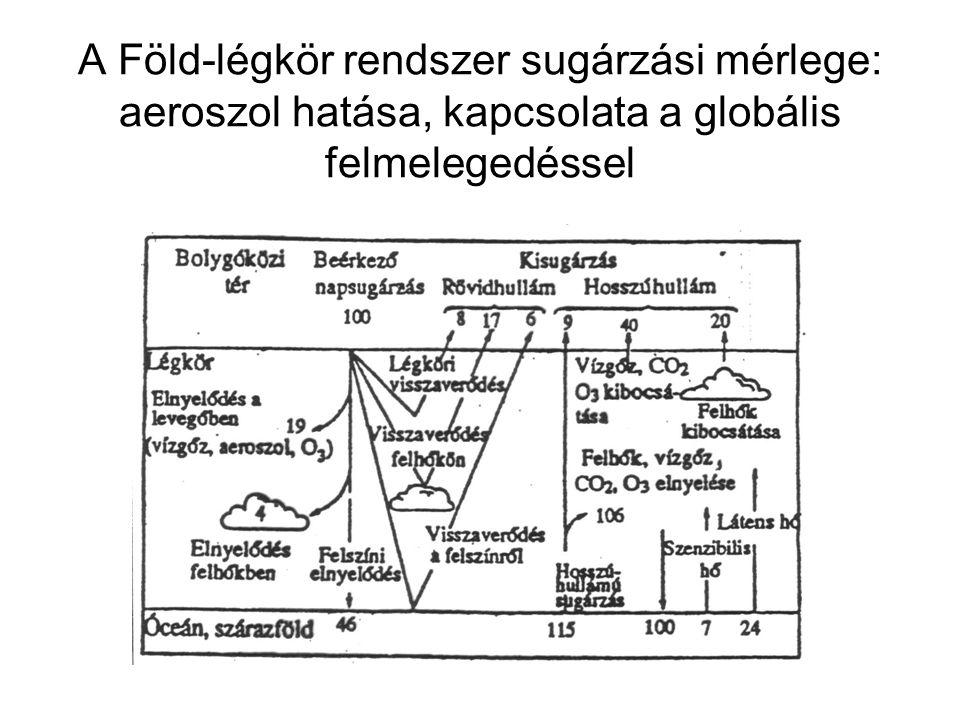 Környezetvédelmi szempontú légköri összetétel meghatározás Fő összetevők (arányuk 99,998 tf%) –N –Oxigén –Nemesgázok –CO 2 –vízgőz Nyomanyagok – légszennyezők többsége, gáz komponensek és aeroszolok együttesen alkotják