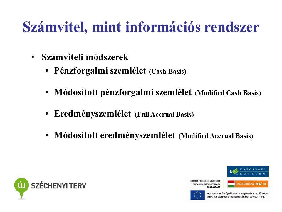 Számvitel, mint információs rendszer Számviteli módszerek Pénzforgalmi szemlélet (Cash Basis) Módosított pénzforgalmi szemlélet (Modified Cash Basis)