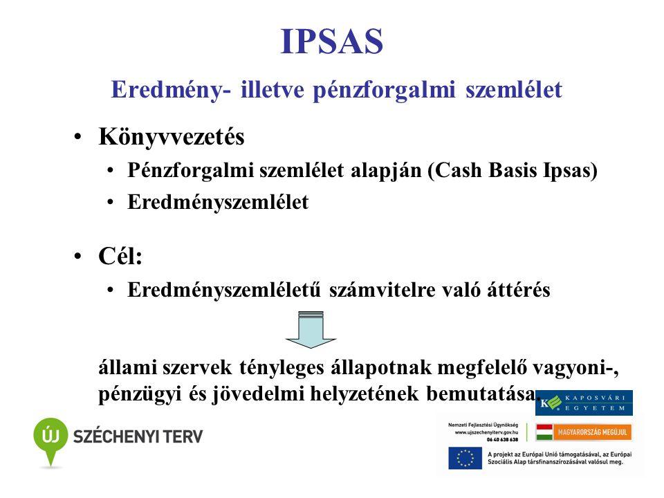 IPSAS Eredmény- illetve pénzforgalmi szemlélet Könyvvezetés Pénzforgalmi szemlélet alapján (Cash Basis Ipsas) Eredményszemlélet Cél: Eredményszemlélet