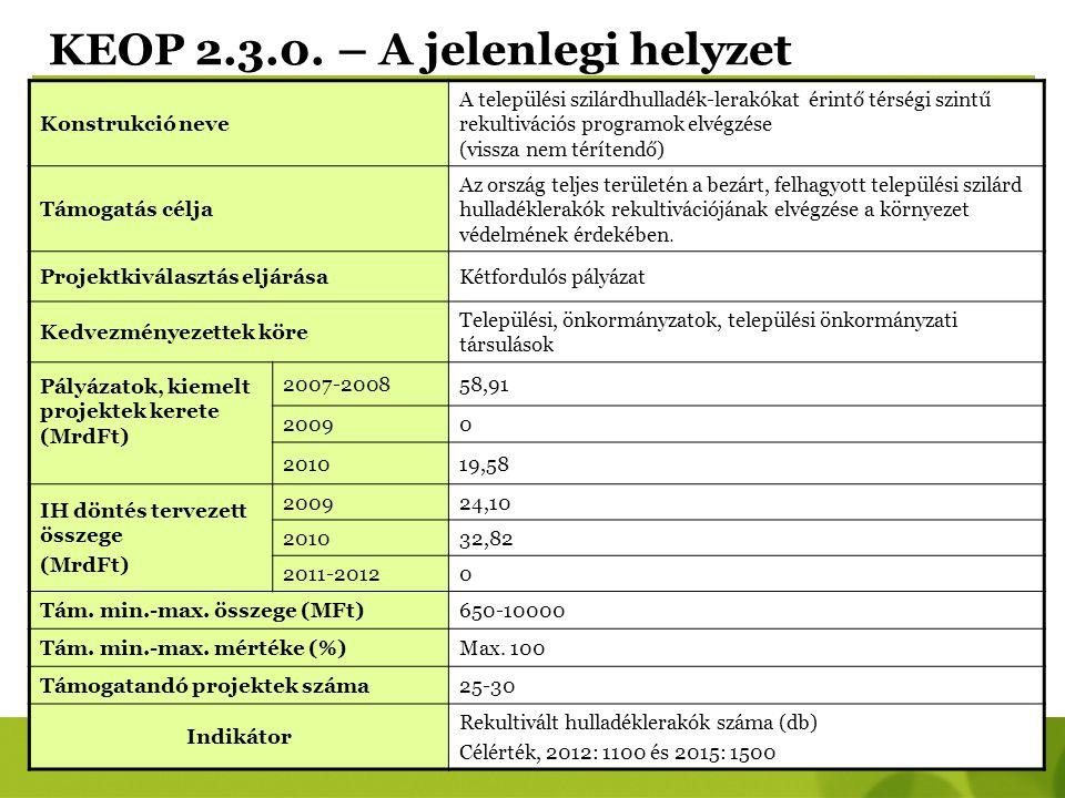 KEOP 2.3.0. – A jelenlegi helyzet Konstrukció neve A települési szilárdhulladék-lerakókat érintő térségi szintű rekultivációs programok elvégzése (vis