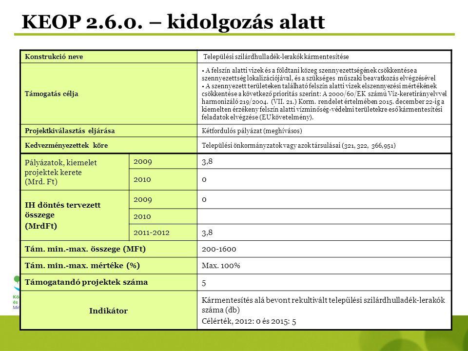KEOP 2.6.0. – kidolgozás alatt Konstrukció neve Települési szilárdhulladék-lerakók kármentesítése Támogatás célja A felszín alatti vizek és a földtani