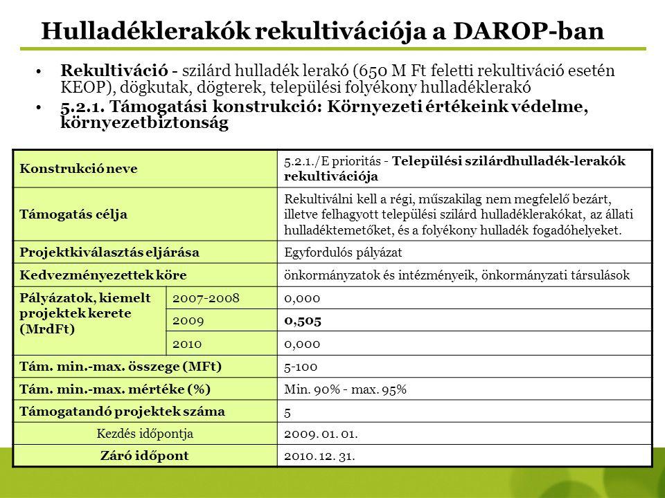 Hulladéklerakók rekultivációja a DAROP-ban Rekultiváció - szilárd hulladék lerakó (650 M Ft feletti rekultiváció esetén KEOP), dögkutak, dögterek, tel