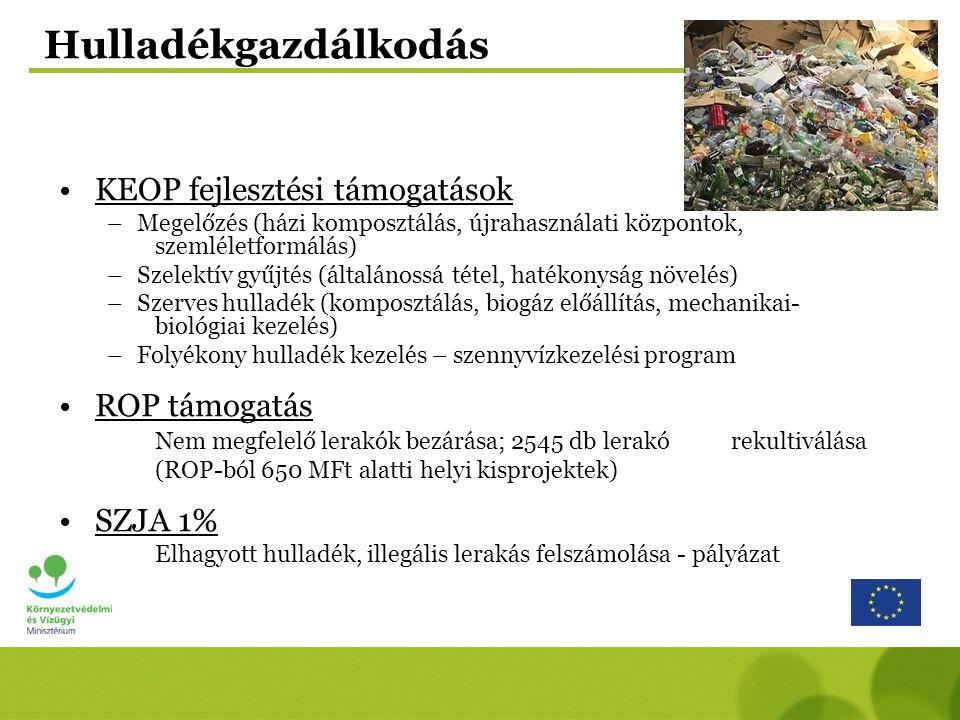 Hulladékgazdálkodás KEOP fejlesztési támogatások –Megelőzés (házi komposztálás, újrahasználati központok, szemléletformálás) –Szelektív gyűjtés (által