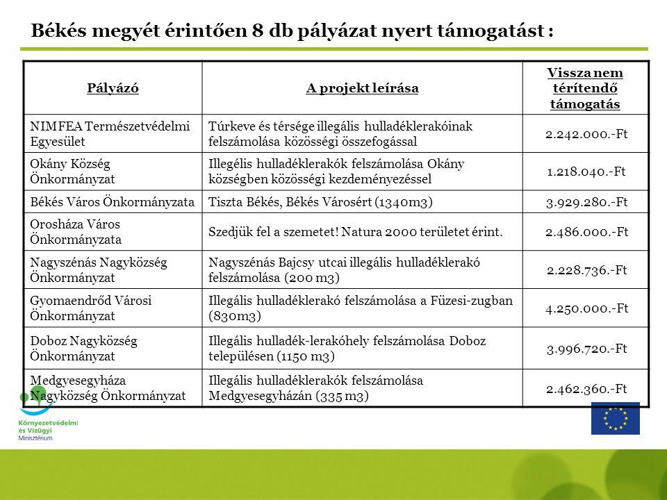 Békés megyét érintően 5 db pályázat került elutasításra: Pályázó A projekt leírása Pusztaföldvár Község Önkormányzata Illegális szemétgyűjtők végleges felszámolása Pusztaföldváron (240 m3) Kaszaper Község Önkormányzata Illegális hulladéklerakó felszámolása Kaszaperen Köröstarcsa Község Önkormányzata A mindent jól vigyázd.