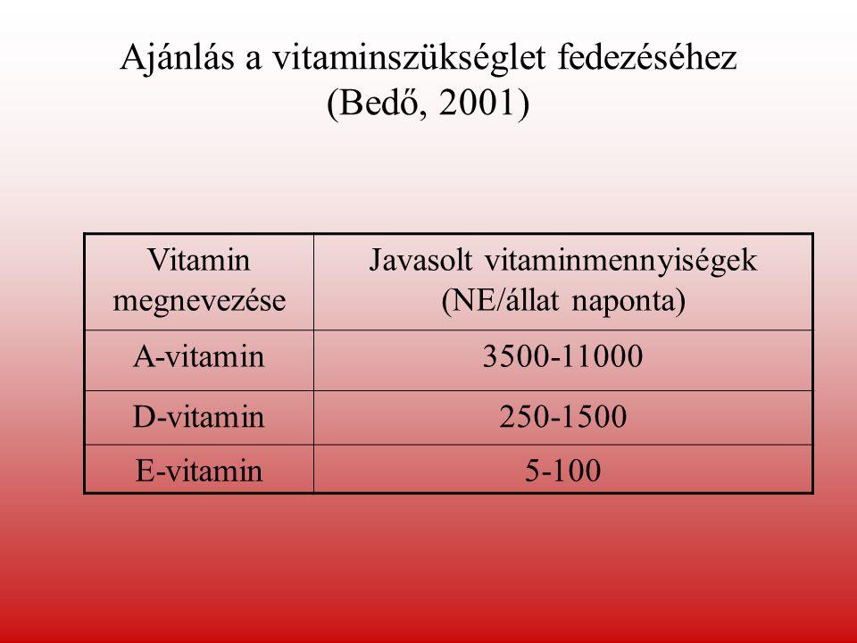 Ajánlás a vitaminszükséglet fedezéséhez (Bedő, 2001) Vitamin megnevezése Javasolt vitaminmennyiségek (NE/állat naponta) A-vitamin3500-11000 D-vitamin2