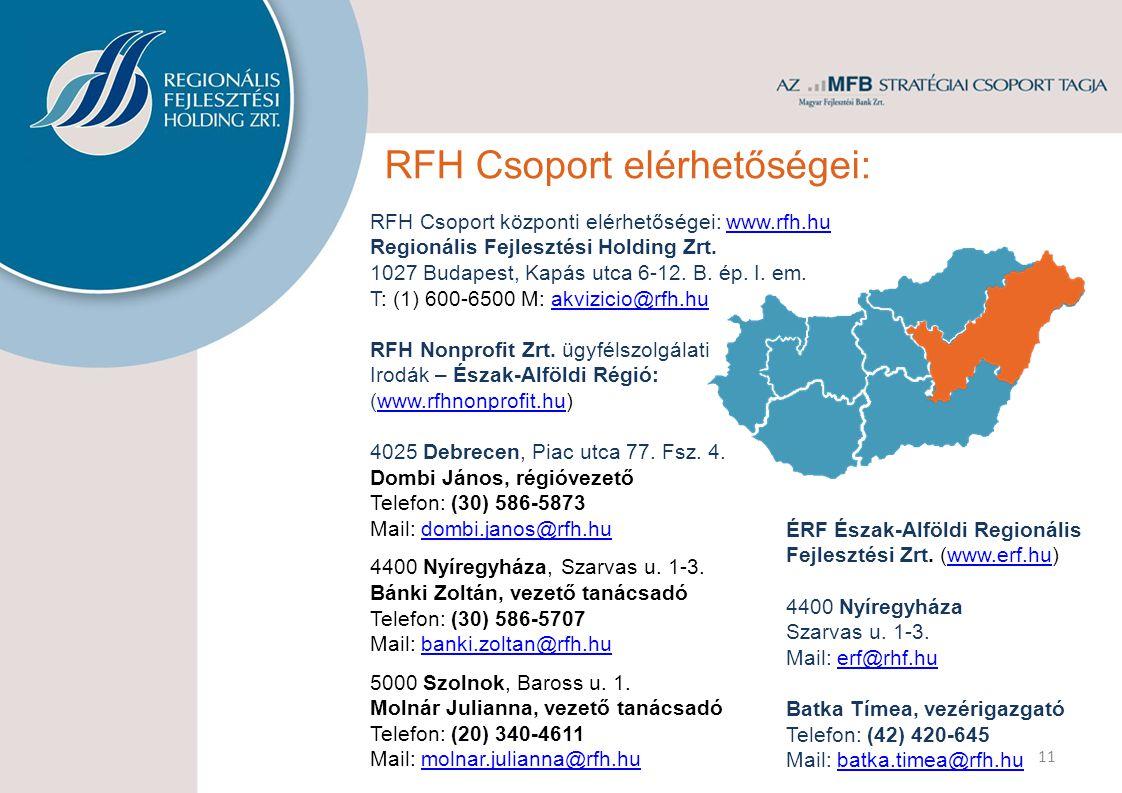 RFH Csoport elérhetőségei: RFH Csoport központi elérhetőségei: www.rfh.huwww.rfh.hu Regionális Fejlesztési Holding Zrt.