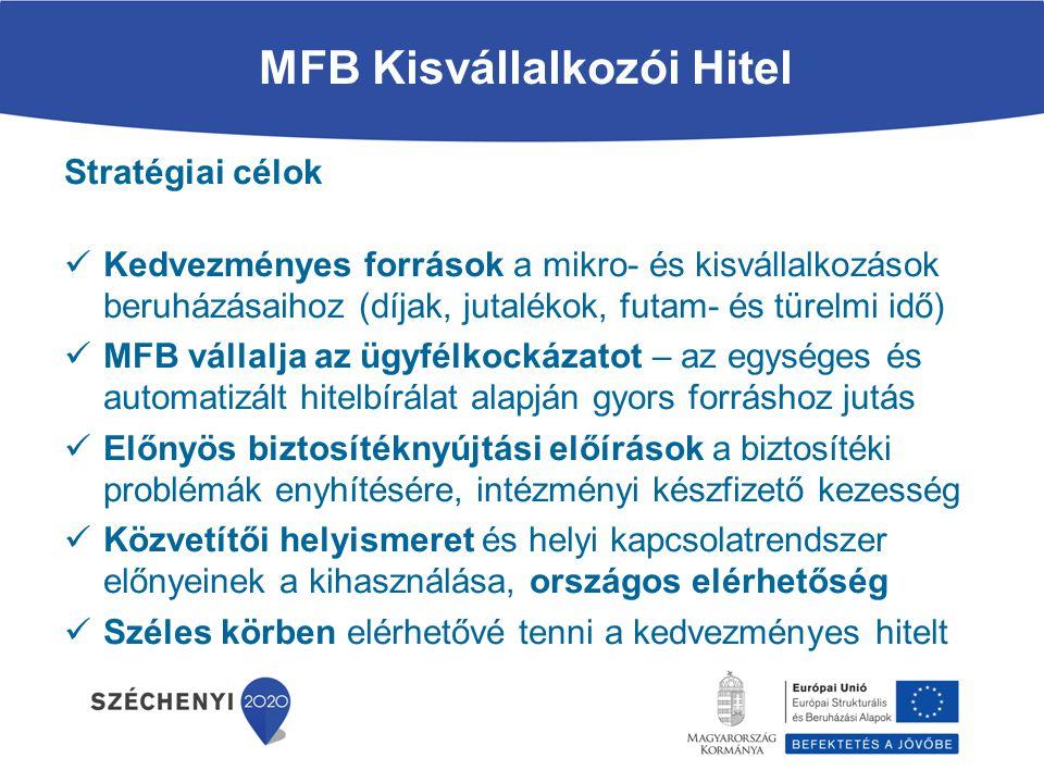 MFB Kisvállalkozói Hitel Stratégiai célok Kedvezményes források a mikro- és kisvállalkozások beruházásaihoz (díjak, jutalékok, futam- és türelmi idő) MFB vállalja az ügyfélkockázatot – az egységes és automatizált hitelbírálat alapján gyors forráshoz jutás Előnyös biztosítéknyújtási előírások a biztosítéki problémák enyhítésére, intézményi készfizető kezesség Közvetítői helyismeret és helyi kapcsolatrendszer előnyeinek a kihasználása, országos elérhetőség Széles körben elérhetővé tenni a kedvezményes hitelt