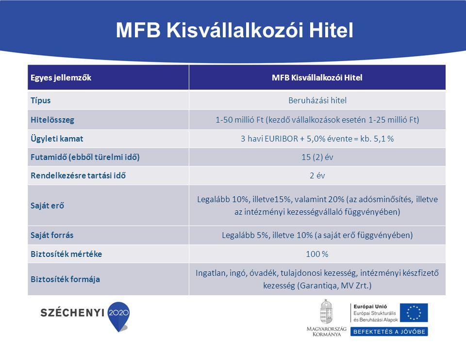 MFB Kisvállalkozói Hitel Egyes jellemzőkMFB Kisvállalkozói Hitel TípusBeruházási hitel Hitelösszeg1-50 millió Ft (kezdő vállalkozások esetén 1-25 mill