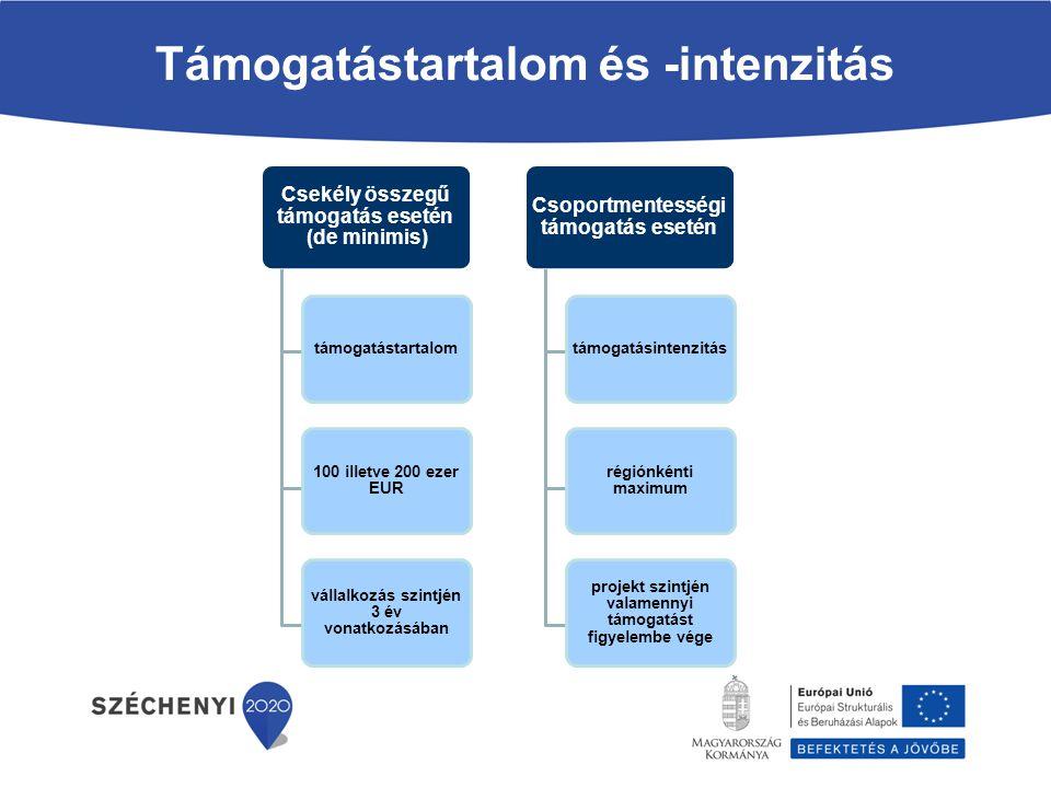 Csekély összegű támogatás esetén (de minimis) támogatástartalom 100 illetve 200 ezer EUR vállalkozás szintjén 3 év vonatkozásában Csoportmentességi támogatás esetén támogatásintenzitás régiónkénti maximum projekt szintjén valamennyi támogatást figyelembe vége Támogatástartalom és -intenzitás