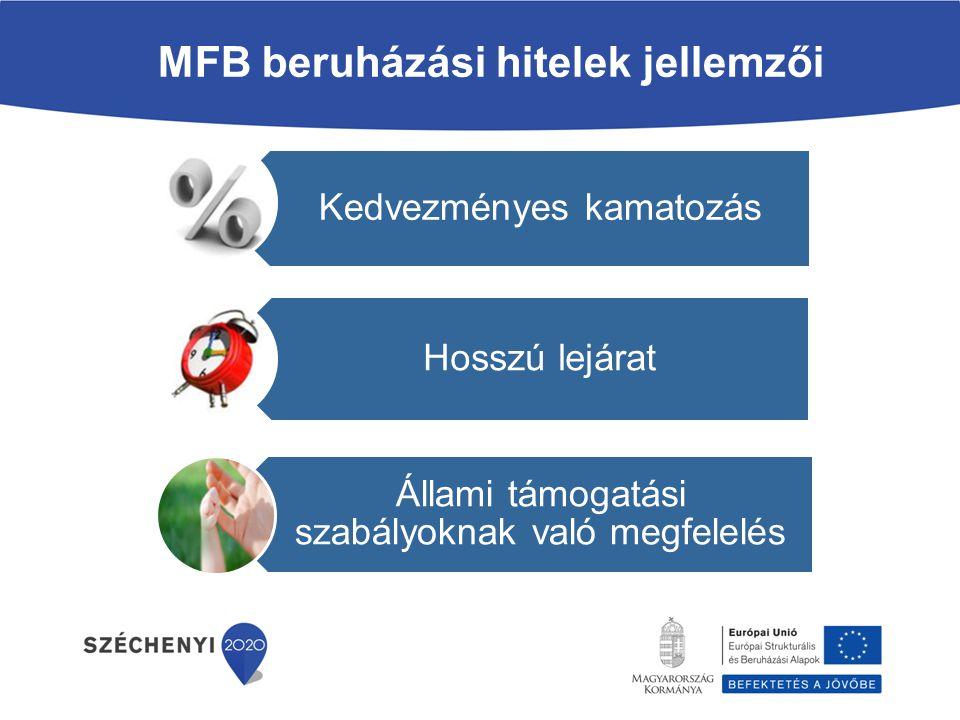 Kedvezményes kamatozás Hosszú lejárat Állami támogatási szabályoknak való megfelelés MFB beruházási hitelek jellemzői