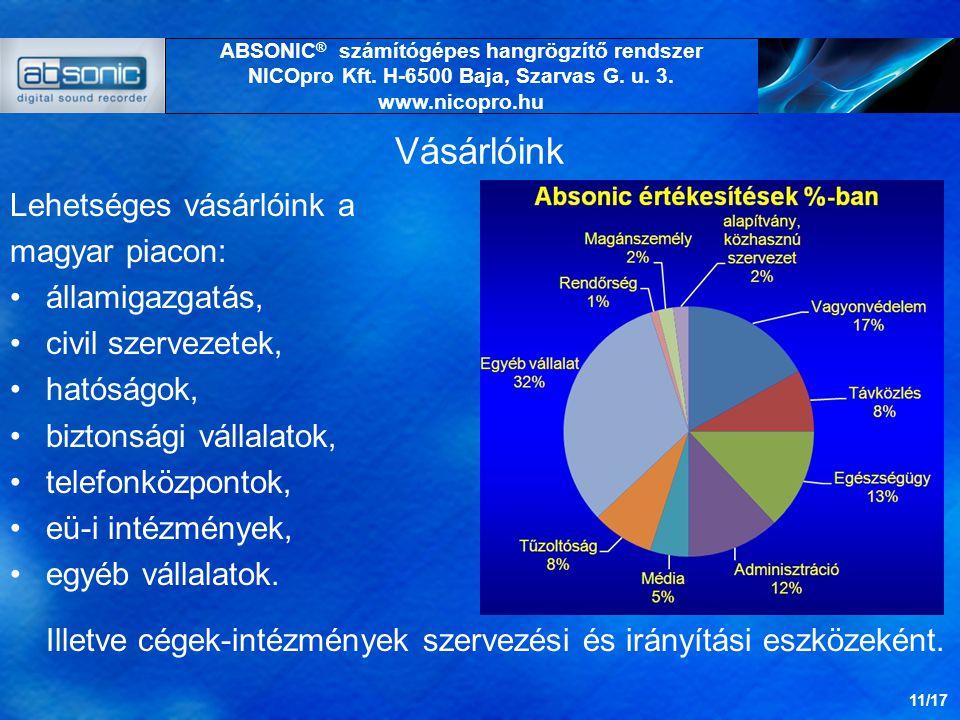 Vásárlóink Lehetséges vásárlóink a magyar piacon: államigazgatás, civil szervezetek, hatóságok, biztonsági vállalatok, telefonközpontok, eü-i intézmények, egyéb vállalatok.
