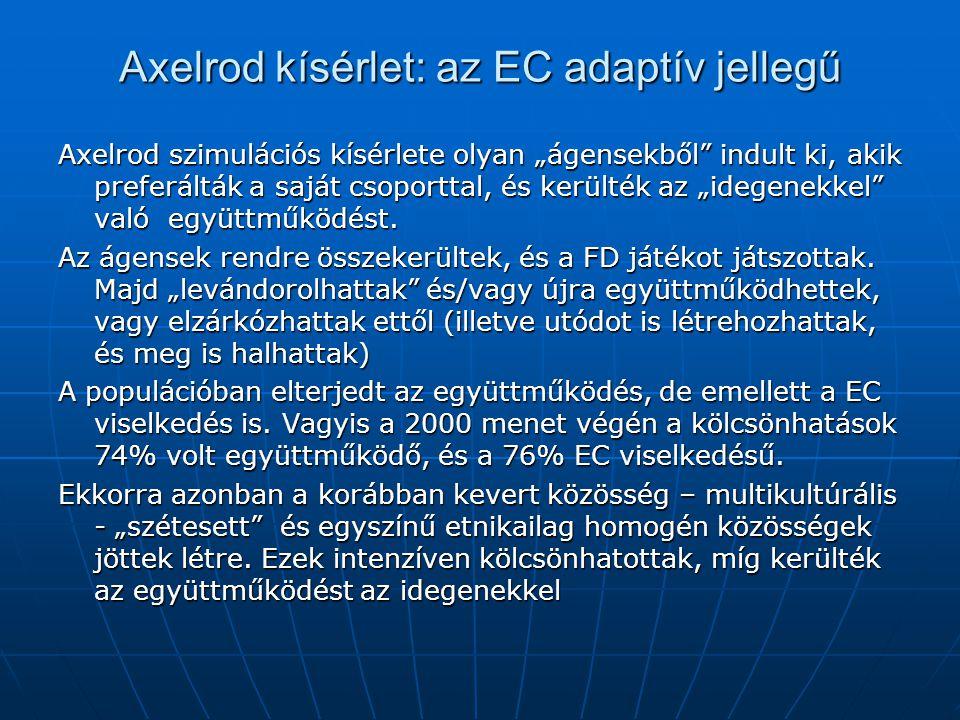 """Axelrod kísérlet: az EC adaptív jellegű Axelrod szimulációs kísérlete olyan """"ágensekből indult ki, akik preferálták a saját csoporttal, és kerülték az """"idegenekkel való együttműködést."""