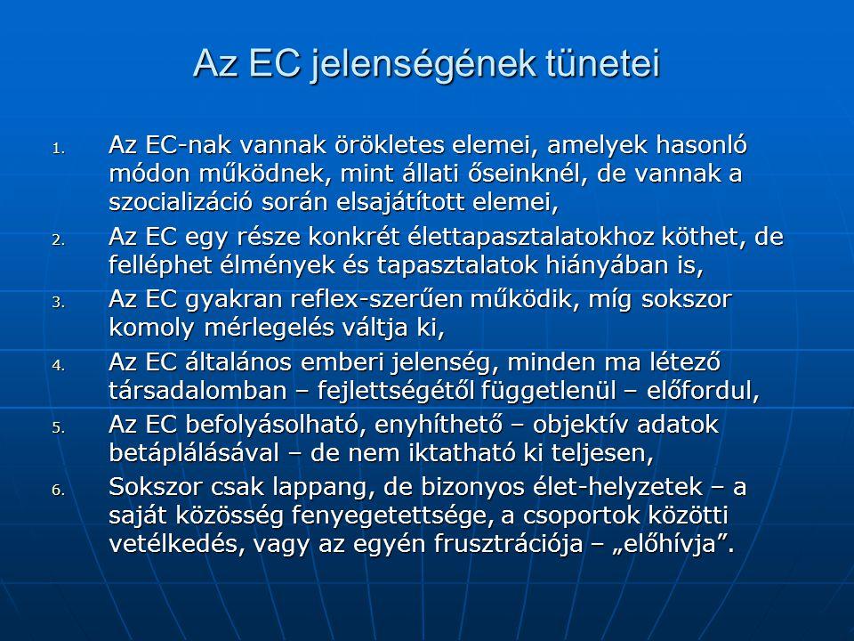 Az EC jelenségének tünetei 1.