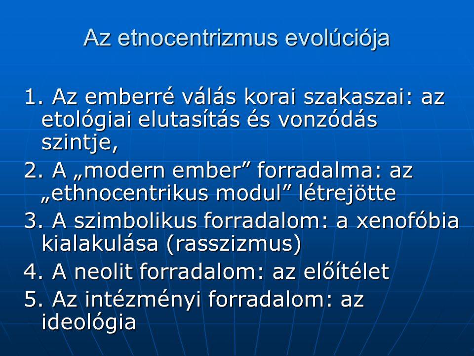 """Az etnocentrizmus evolúciója 1. Az emberré válás korai szakaszai: az etológiai elutasítás és vonzódás szintje, 2. A """"modern ember"""" forradalma: az """"eth"""