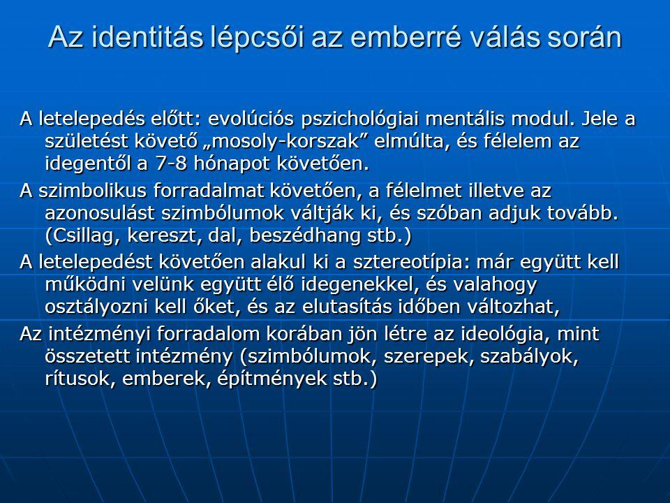 Az identitás lépcsői az emberré válás során A letelepedés előtt: evolúciós pszichológiai mentális modul.