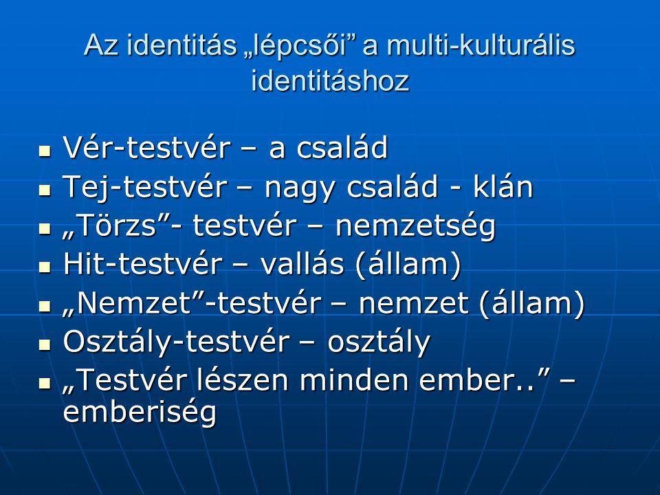 """Az identitás """"lépcsői a multi-kulturális identitáshoz Vér-testvér – a család Vér-testvér – a család Tej-testvér – nagy család - klán Tej-testvér – nagy család - klán """"Törzs - testvér – nemzetség """"Törzs - testvér – nemzetség Hit-testvér – vallás (állam) Hit-testvér – vallás (állam) """"Nemzet -testvér – nemzet (állam) """"Nemzet -testvér – nemzet (állam) Osztály-testvér – osztály Osztály-testvér – osztály """"Testvér lészen minden ember.. – emberiség """"Testvér lészen minden ember.. – emberiség"""
