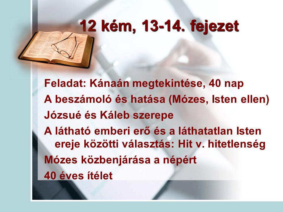 12 kém, 13-14. fejezet Feladat: Kánaán megtekintése, 40 nap A beszámoló és hatása (Mózes, Isten ellen) Józsué és Káleb szerepe A látható emberi erő és
