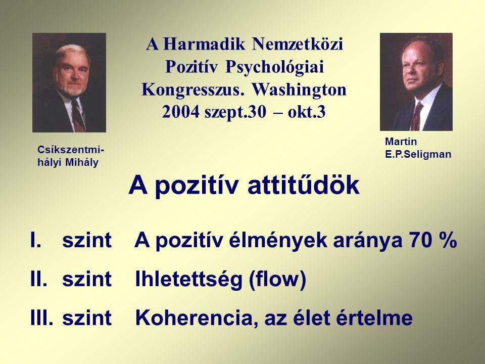 Csíkszentmi- hályi Mihály Martin E.P.Seligman A Harmadik Nemzetközi Pozitív Psychológiai Kongresszus. Washington 2004 szept.30 – okt.3 A pozitív attit