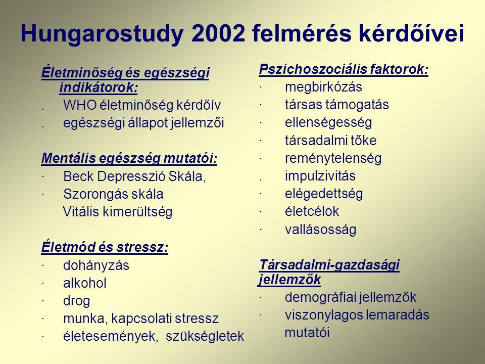 Hungarostudy 2002 felmérés kérdőívei Életminőség és egészségi indikátorok:. WHO életminőség kérdőív. egészségi állapot jellemzői Mentális egészség mut