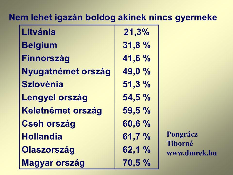 Nem lehet igazán boldog akinek nincs gyermeke Litvánia Belgium Finnország Nyugatnémet ország Szlovénia Lengyel ország Keletnémet ország Cseh ország Ho