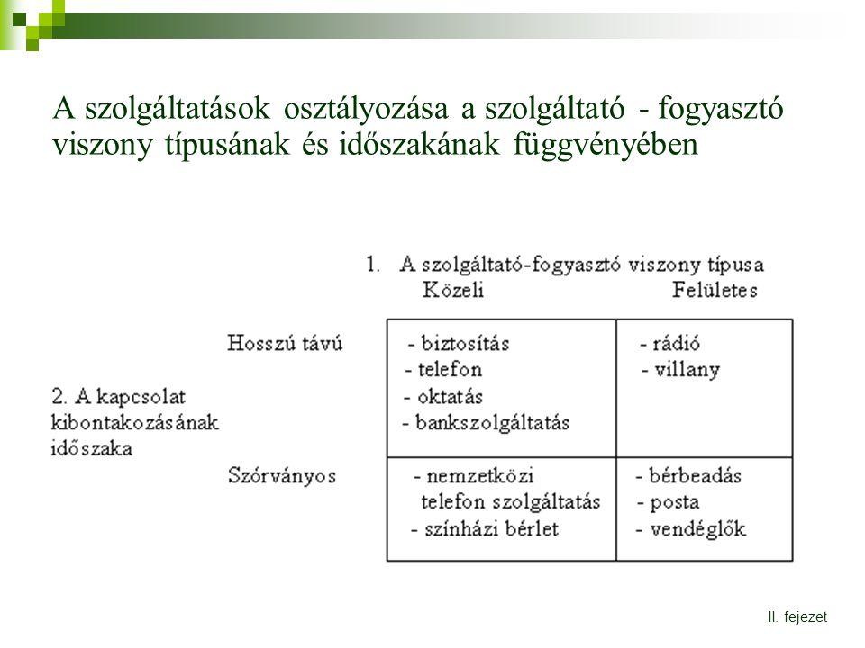 A szolgáltatások osztályozása a szolgáltató - fogyasztó viszony típusának és időszakának függvényében II. fejezet